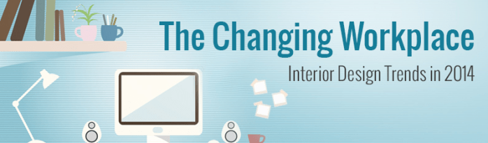 Business Furniture and The Changing Workplace