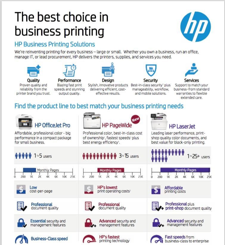HP Printer Selection Guide