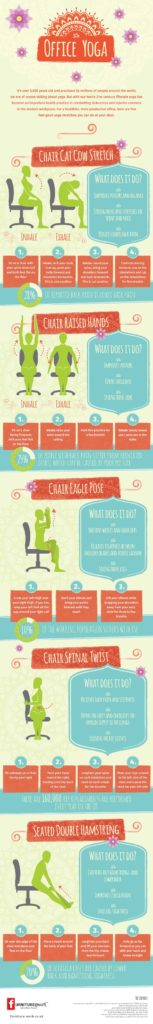 Office Yoga Infographic