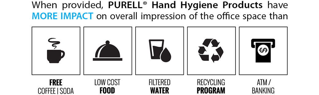 hand hygiene benefits